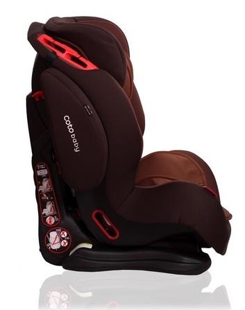 Autosedačka 9-36kg Coto baby SALSA SUPRA Q 06