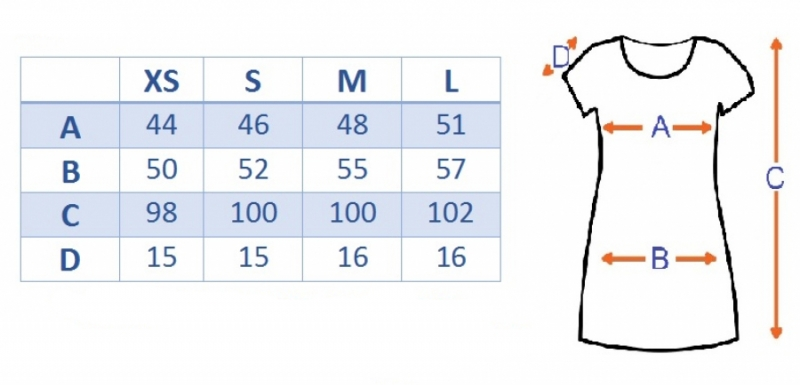 Tehotenské šaty vhodné aj na dojčenie s kvetinovou potlačou - tm. modré